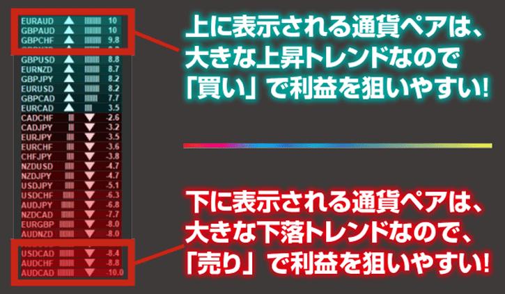 AI Future FX(AIフューチャーFX)