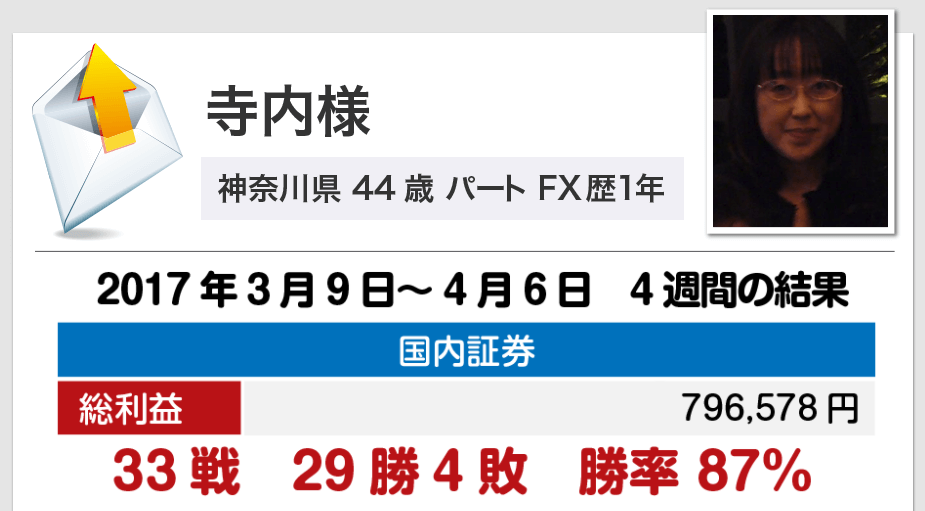 Black AI・ストラテジーFX(ブラストFX)