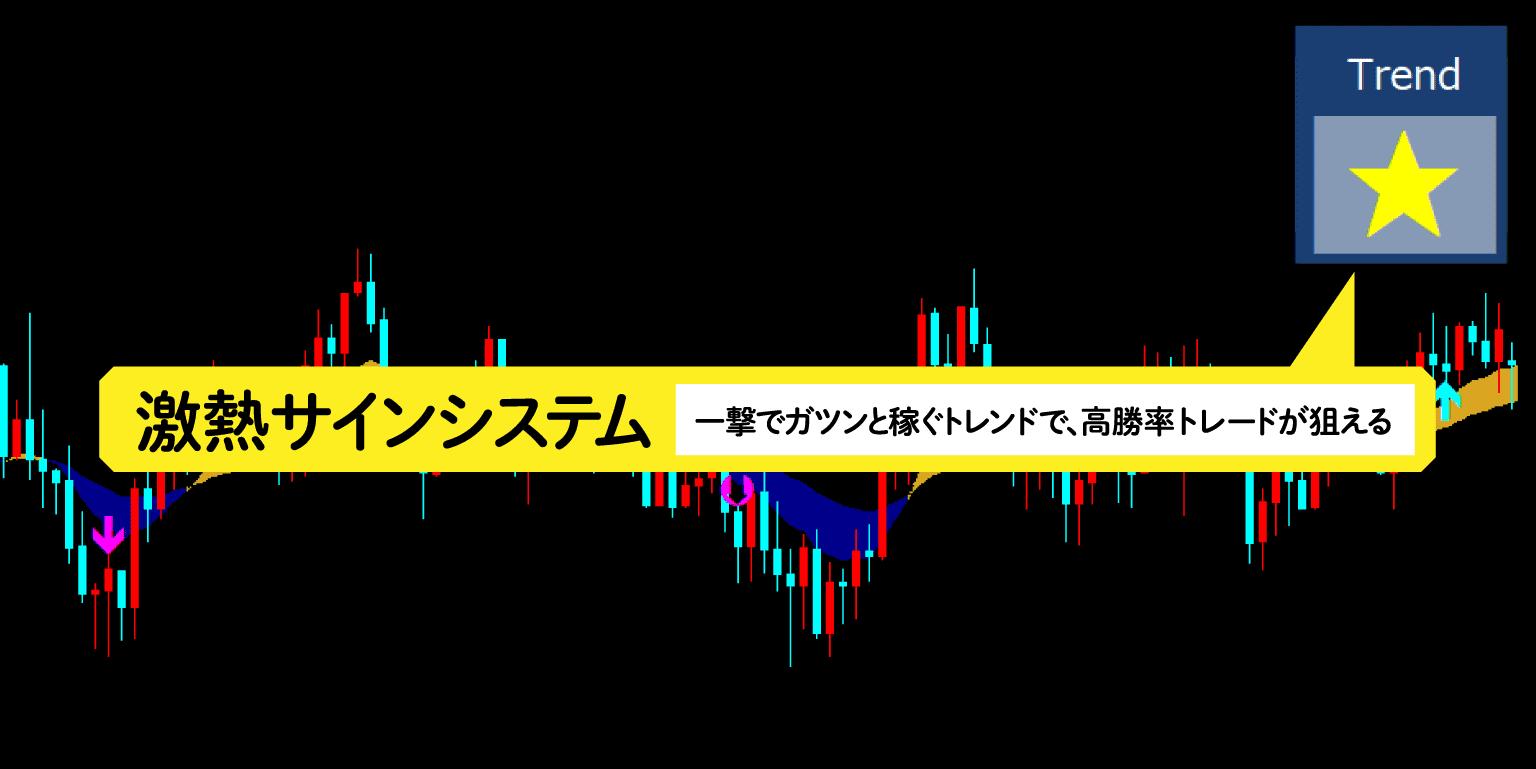 Galaxy Trade FX(ギャラクシートレンド FX)