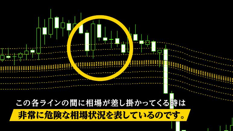 Gold Scal FX(ゴールドスキャルFX)