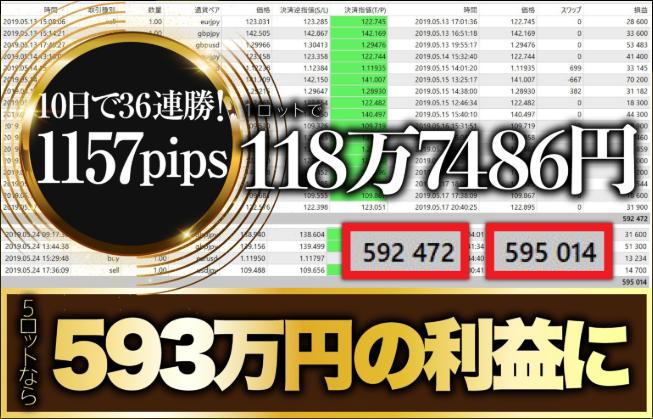 北田式・フィボナッチ・アカデミー【検証レビュー】