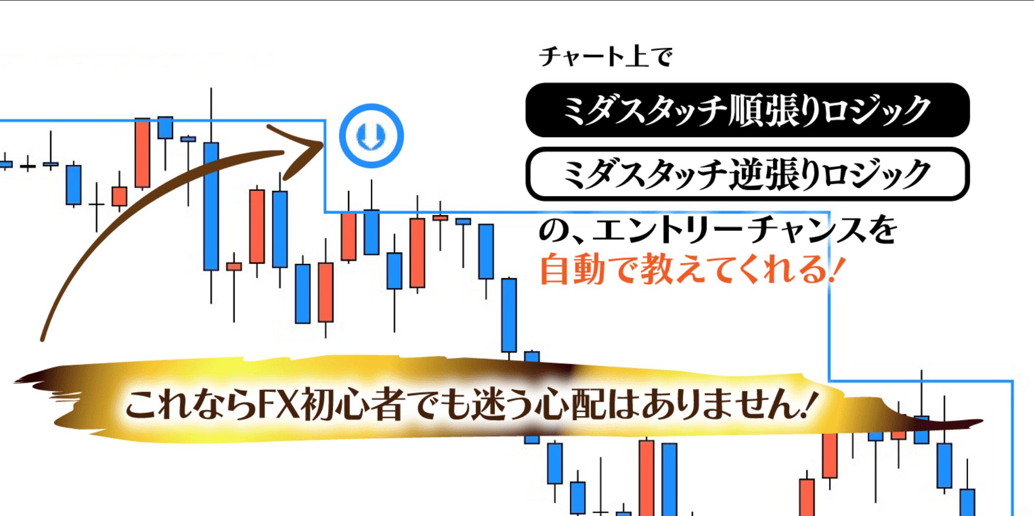 ミダスタッチ波動FX レジェンドアカデミーパッケージ