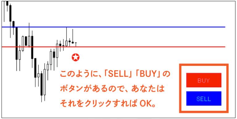 北田式・次世代億トレーダークラブ