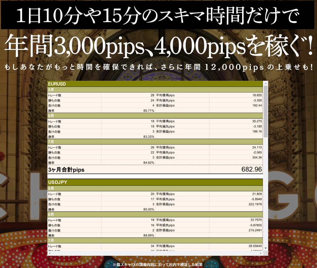 億スキャFX(TAKAHASHIメソッド)