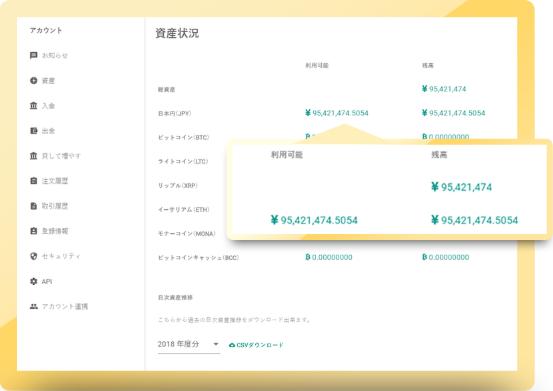 仮想通貨アービシステム『T・F・A』