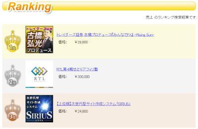 古橋プロデュース『みんなでFX』 -Rising Sun- ランキング1位獲得
